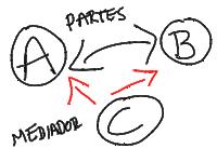 logomediaciont
